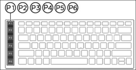 Programmable gaming keys