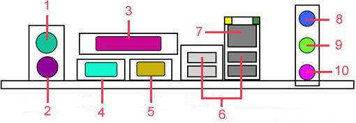 BAIXAR PCWARE PLACA IPM41-D3 DRIVERS ME