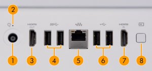 OverdriveT back I/O ports