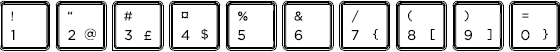 Danish keyboard top row detail