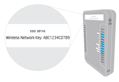 Wireless Network Key on Router label
