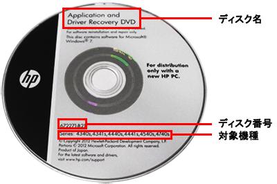 リカバリマネージャに関するQ&A - Yahoo!知恵袋