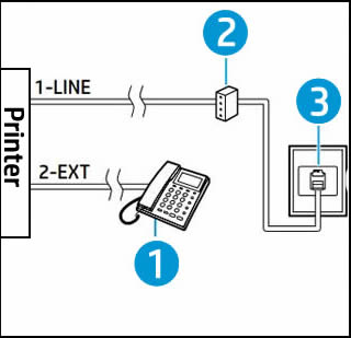 Hp printers and fax machines how to fax hp customer support example of a pbx connection ccuart Choice Image