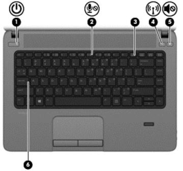 HP ProBook 470 G3 Wireless Button 64 BIT