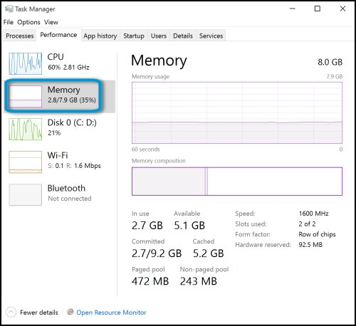 Image of Performance tab in Task Manager