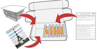 Graphic: Put the old parts, the form, and printout into the box