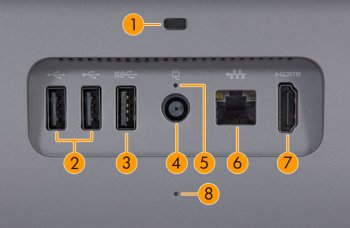 FangioT 24 back I/O ports