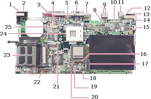 DOWNLOAD DRIVER: EVO N1020V USB2