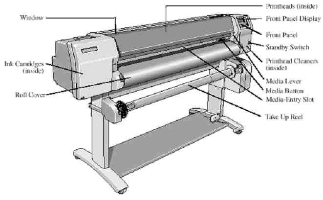 HP Designjet 3500CP Printer - Product Specifications | HP