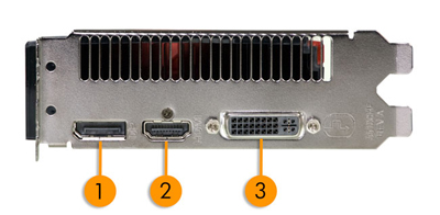 Image of video card bracket showing ports
