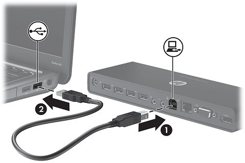 Image of the Port Replicator connected to a computer.