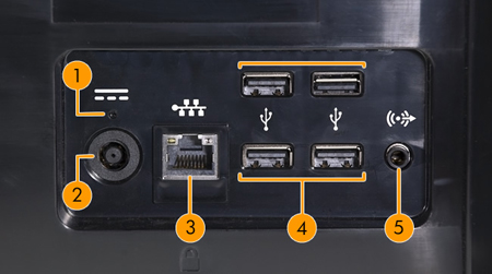 Image of the back I/O ports