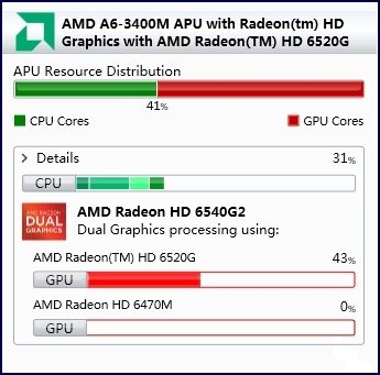 AMD System Monitor using integrated GPU