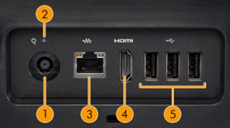 EvolverNT back I/O ports