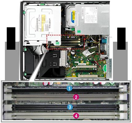 HP Compaq Elite 8300 SF - メモリの仕様と増設ルール | HP