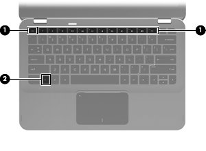 Image showing the  location of the function keys f1 through f12 on the top row of the keyboard and the fn key on the bottom left of the keyboard