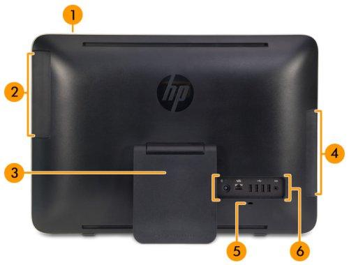 Imagen de la parte posterior del sistema
