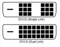 Example of a DVI-D connection.