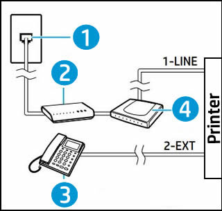 Hp printers and fax machines how to fax hp customer support figure example of a voip connection ccuart Images