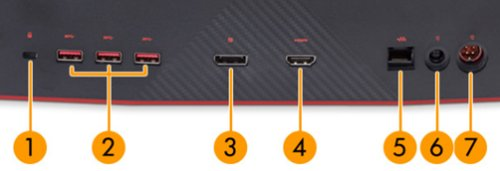 OMEN X back I/O ports (docking station)