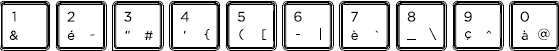 French keyboard top row detail