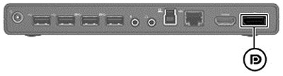 Image of the DVI connector