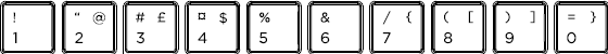 Estonian keyboard top row detail