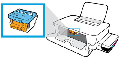 The printhead carriage stops in the center of the printer