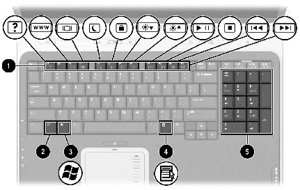 DRIVERS UPDATE: HP COMPAQ NX9500A NOTEBOOK QUICK LAUNCH BUTTONS