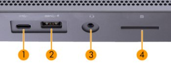 FangioT 24 bottom I/O ports