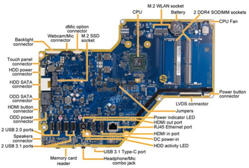 Suliban-A9 motherboard top view