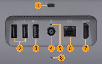 FangioT 27 back I/O ports