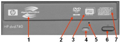 HP DVD 740B DRIVERS FOR WINDOWS XP