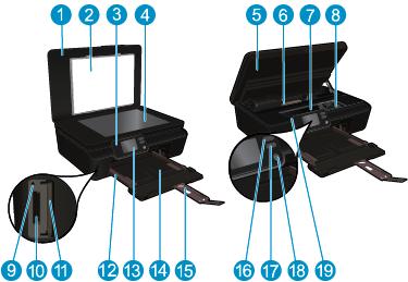 hp photosmart 5520 printers description of the external. Black Bedroom Furniture Sets. Home Design Ideas