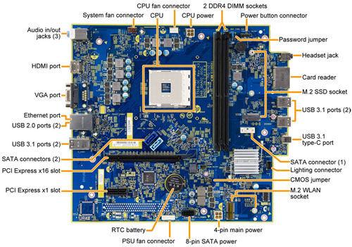 HP Desktop PCs - motherboard specifications, Sunflower | HP