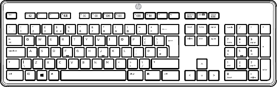 United Kingdom keyboard