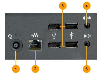 Image of back I/O ports