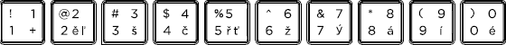 Czech/Slovak keyboard top row detail