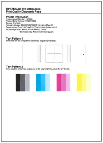 Ejemplo de página de diagnóstico de calidad de impresión