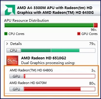 AMD System Monitor using discrete GPU