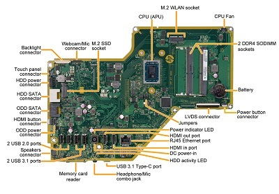 OrionR3-UF motherboard top view