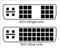 Example of a DVI-I connection.