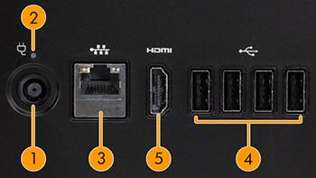 Back I/O ports