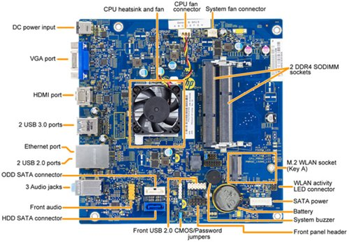 Geneva-C motherboard top view