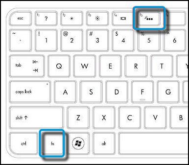 Backlit keyboard key and fn keys highlighted