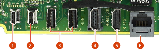 Image of back I/O ports of Risotto motherboard