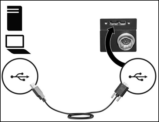 Connecting the USB cable between the camera and the computer