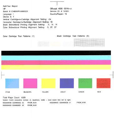 Nett Druckfarbe Testseite Hp Drucker Ideen - Dokumentationsvorlage ...