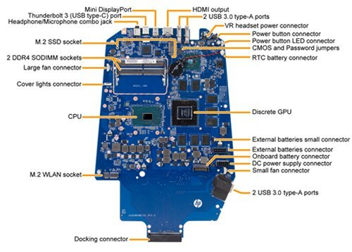 Argos-G5 motherboard top view