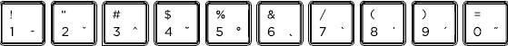 Slovenian keyboard top row detail